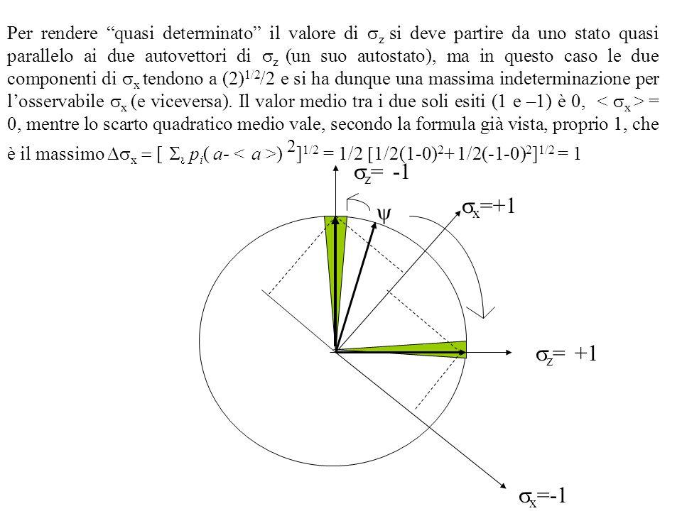 Per rendere quasi determinato il valore di sz si deve partire da uno stato quasi parallelo ai due autovettori di sz (un suo autostato), ma in questo caso le due componenti di sx tendono a (2)1/2/2 e si ha dunque una massima indeterminazione per l'osservabile sx (e viceversa). Il valor medio tra i due soli esiti (1 e –1) è 0, < sx > = 0, mentre lo scarto quadratico medio vale, secondo la formula già vista, proprio 1, che è il massimo Dsx = [ Si pi( a- < a >) 2]1/2 = 1/2 [1/2(1-0)2+ 1/2(-1-0)2]1/2 = 1